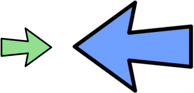 small green arrow on the left, large blue arrow pointing back on the right